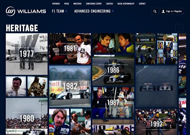 Williams F1 Heritage
