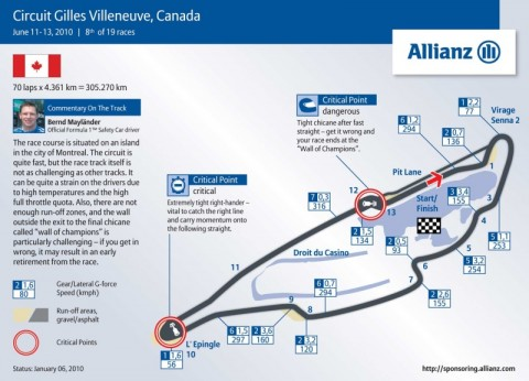 Allianz circuit map
