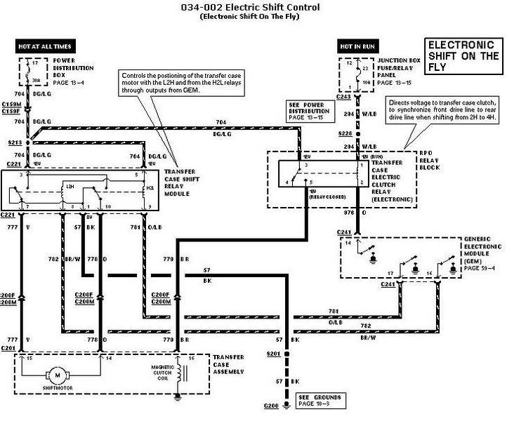 4x4 Problems; Electrical Or Manual?