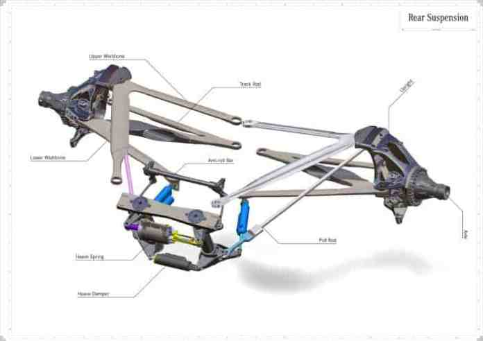 Mercedes-AMG F1 W10 EQ Power+ Rear Suspension