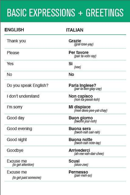 Spanish Quotes English Translation