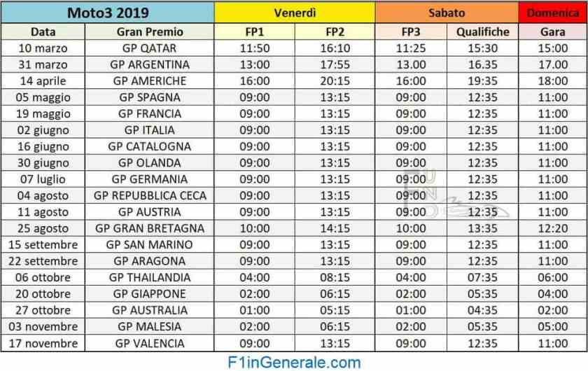 Motogp Calendario Tv8.Calendario Motomondiale 2019 Orari E Appuntamenti In