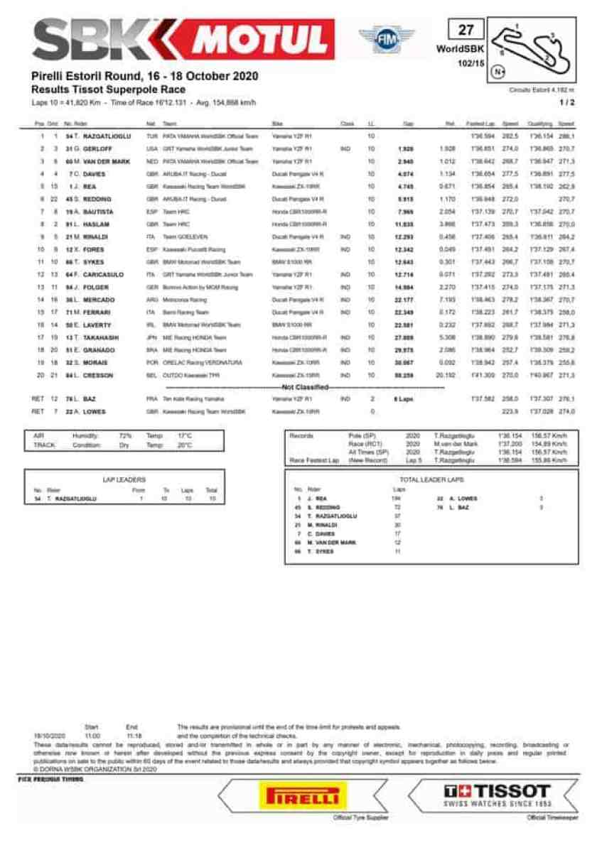 Superbike Superpole Race Estoril