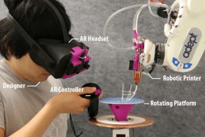 The parts: designer, AR headset, AR controller, rotating platform, robotic printer
