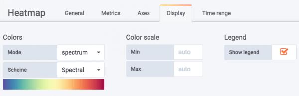 Heatmap display configuration