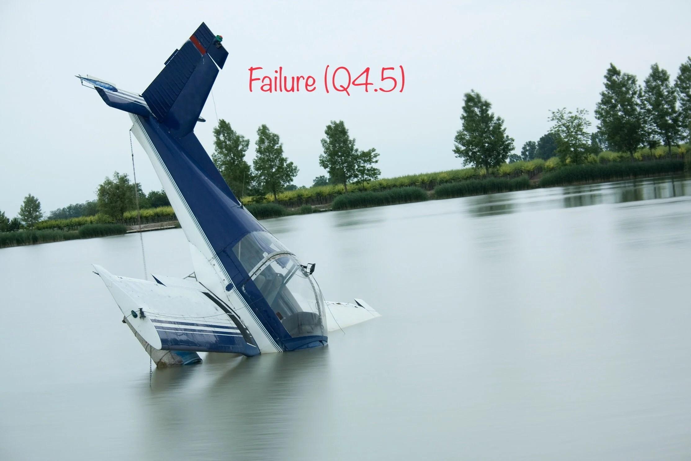 FAILURE (Q4.5)