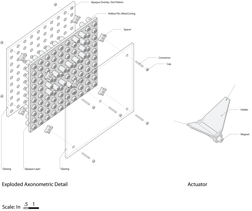 Project Development Final Project