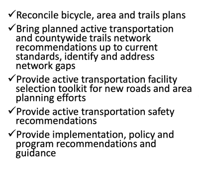 Screen Shot 2020 07 25 at 2.01.33 PM 300x260 - ActiveFairfax Transportation Plan Update