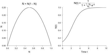 plot of chunk unnamed-chunk-2