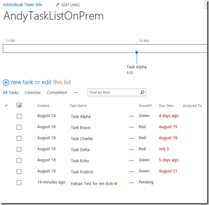 More on SharePoint 2013 REST API with Fiddler and SPD (3/6)