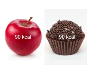 contar calorias