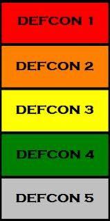 Defcon levels