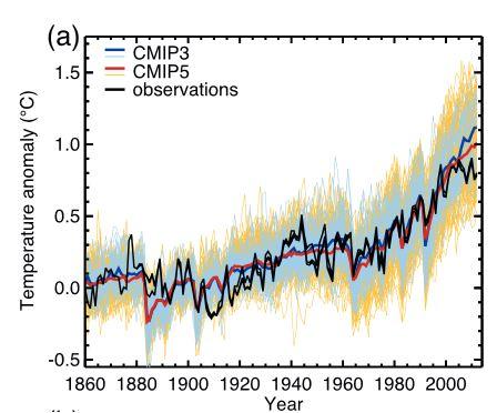 IPCC AR5: Figure10-1a
