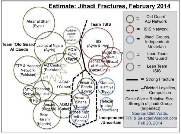Jihadi Competition