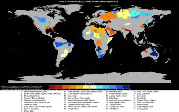 NASA: depletion rates of groundwater