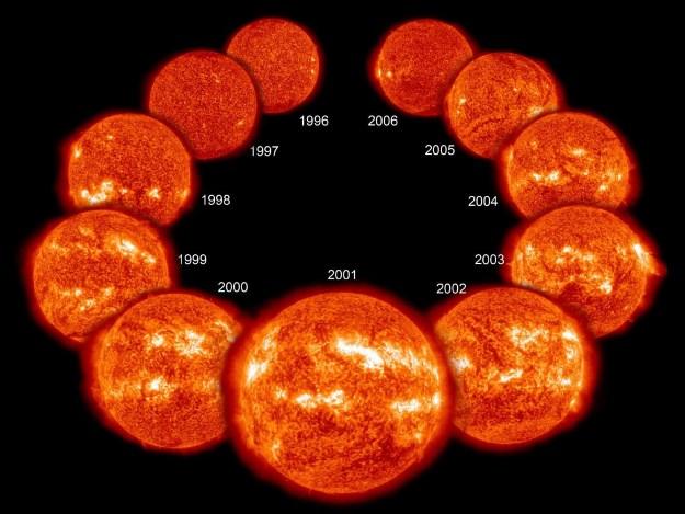 Solar Cycle 23