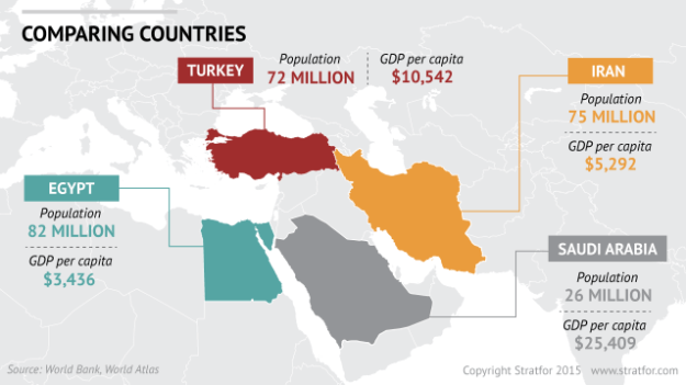 Stratfor: map of the Middle East