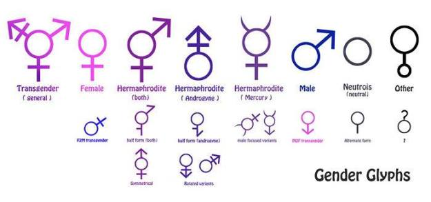 Glyphs of many genders