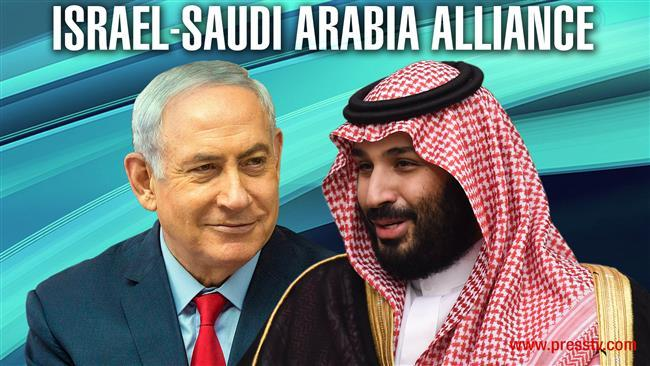 Israel and Saudi Arabia