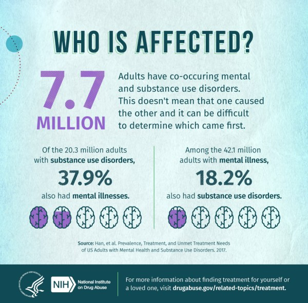 Comorbidity: who is affected