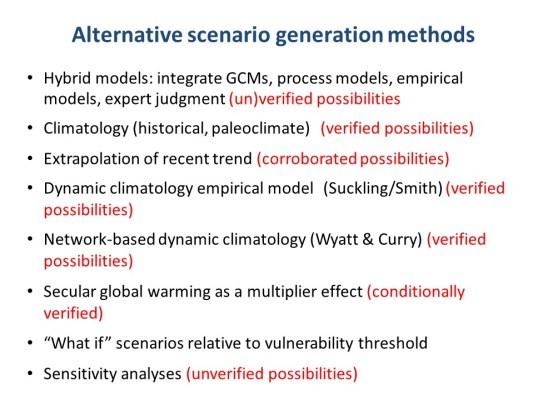 Alternative Scenario Generation Methods