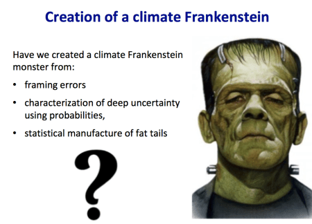Creation of a climate Frankenstein