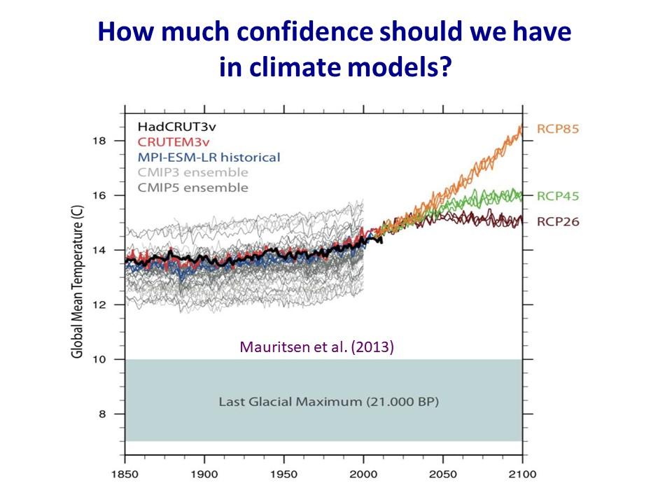 How Much Confidence in Climate Models