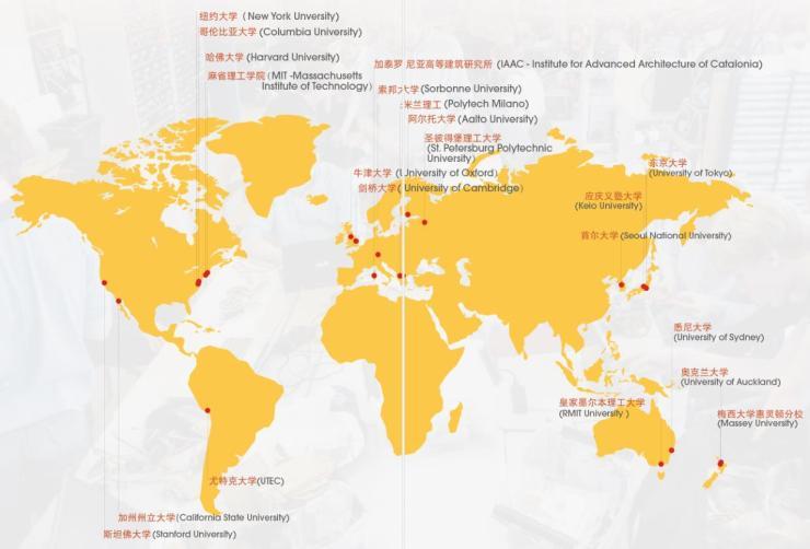 全球FAB网络学校
