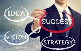 How to Become a Successful Business Entrepreneur in Nigeria