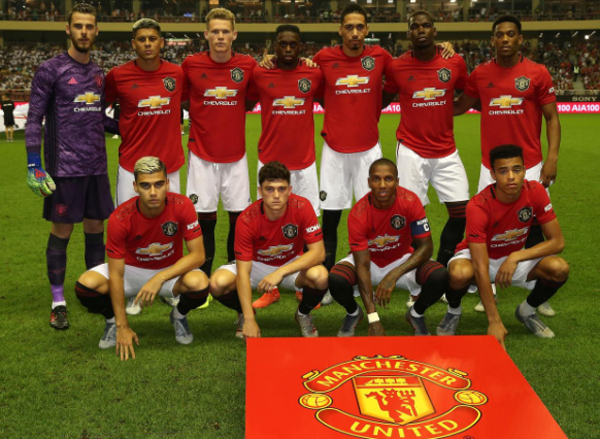 Two things Manchester United Need To Do To Win The English Premier League This season