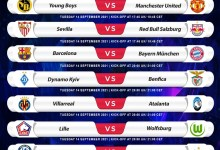 UEFA Champions League MatchDay Fixtures For Tuesday
