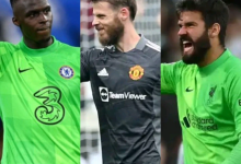 Top 12 Best Goalkeepers In The World Right Now