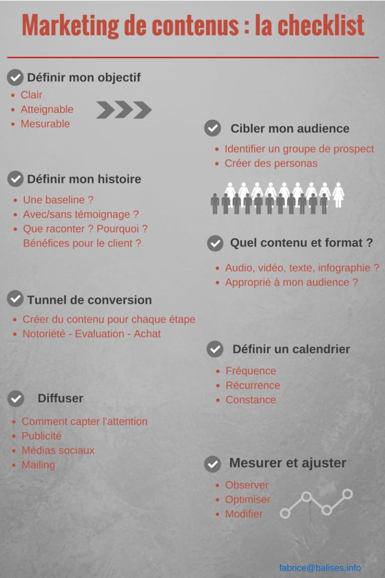 Content marketing  : la checklist en 8 points