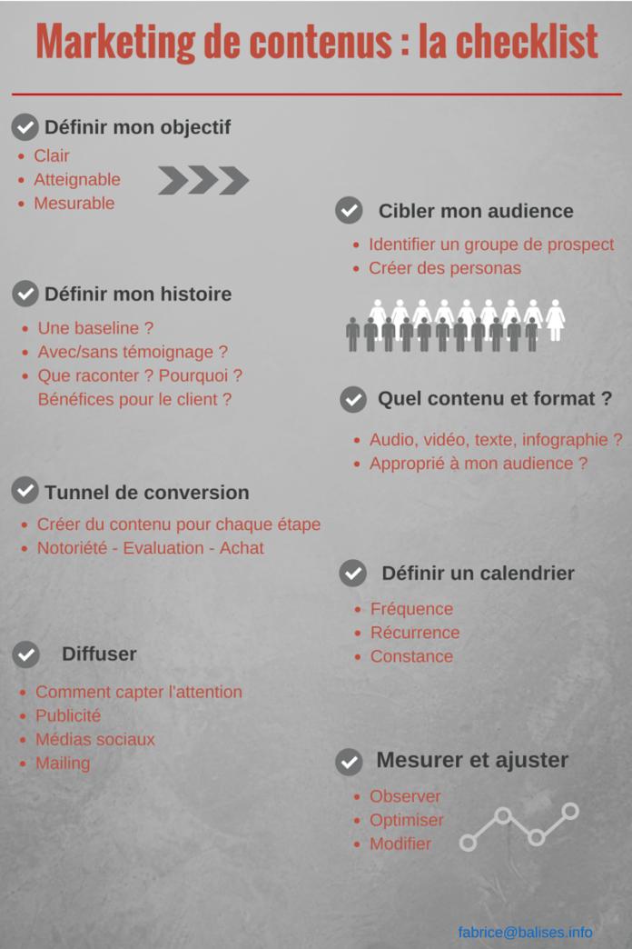 #Content #marketing checklist (1)