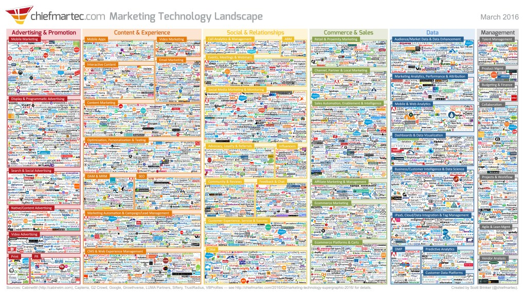 marketing_technology_landscape_2016 (1)