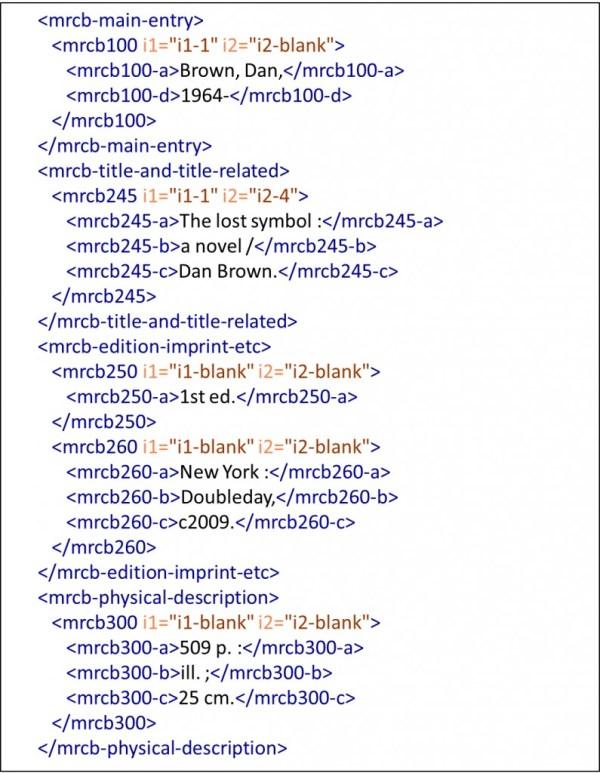 Fragmento de um registro MARC 21 codificado com a DTD XML