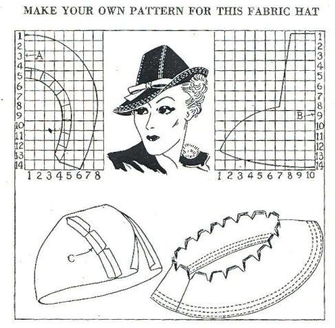 More free vintage hat patterns