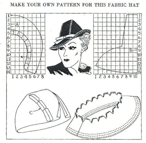 free vintage hat patterns