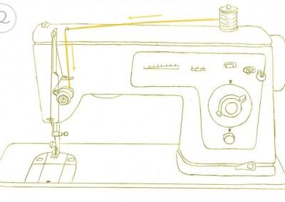 Aprender Costura 12 | aprender costura