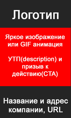 графические-объявления-в-Яндекс-Директ3