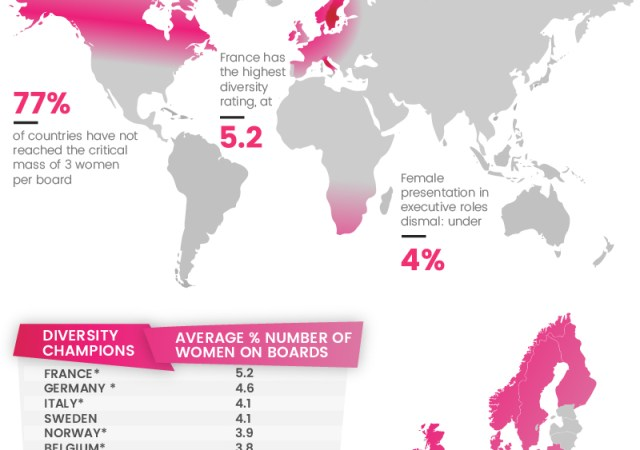 Women In Business World Map
