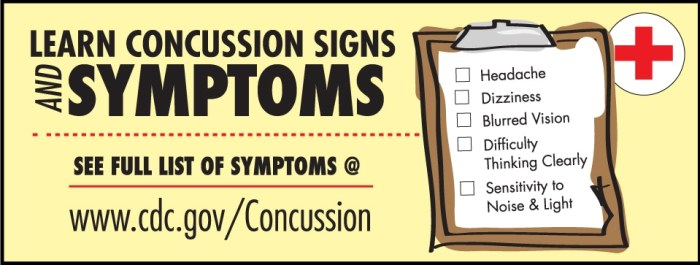 Brain Injuries in Children CDC Infographic for Concussion Symptoms