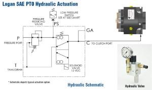 Msd atomic Efi Wiring Diagram Download | Wiring Diagram Sample