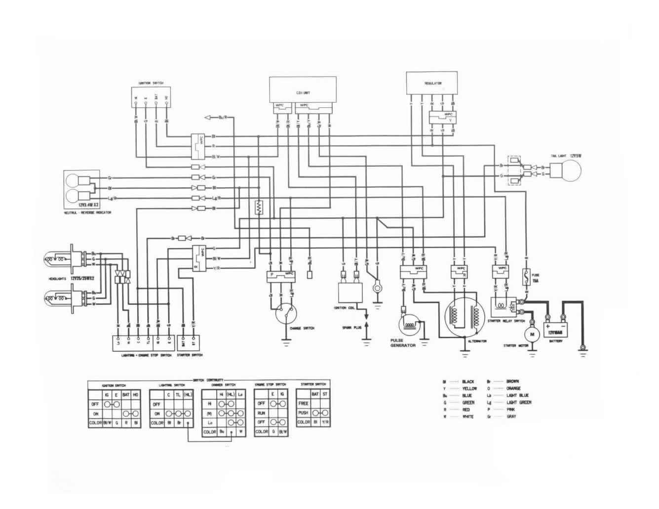 Wrg Honda Rubicon 500 Wiring Diagram