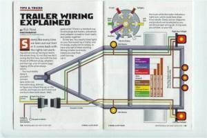 2 Axle Trailer Brake Wiring Diagram Sample | Wiring