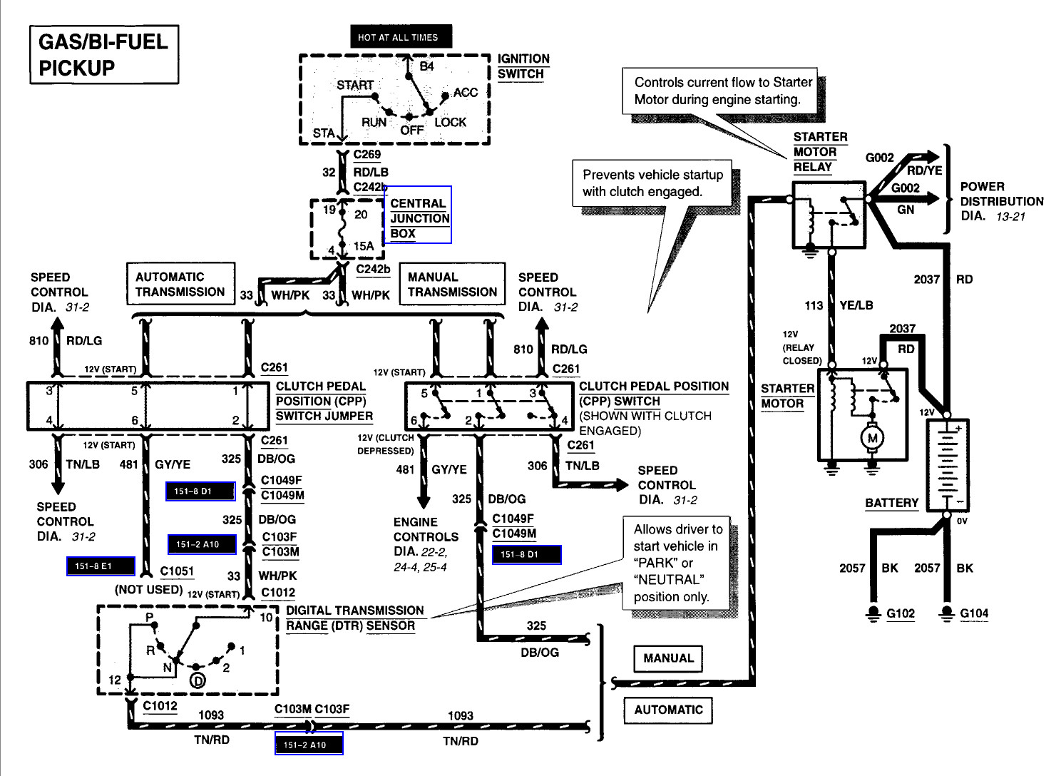 Ford Excursion Wiring Diagram Sample