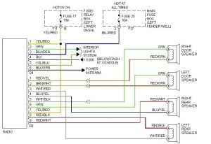 1995 Subaru Legacy Headlight Wiring Diagram | Better