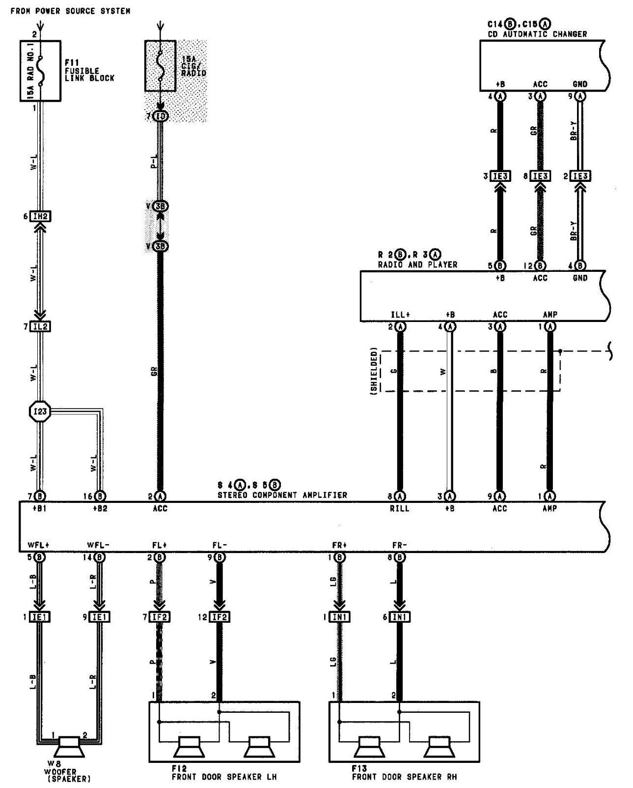 Toyota Camry Fuse Diagram