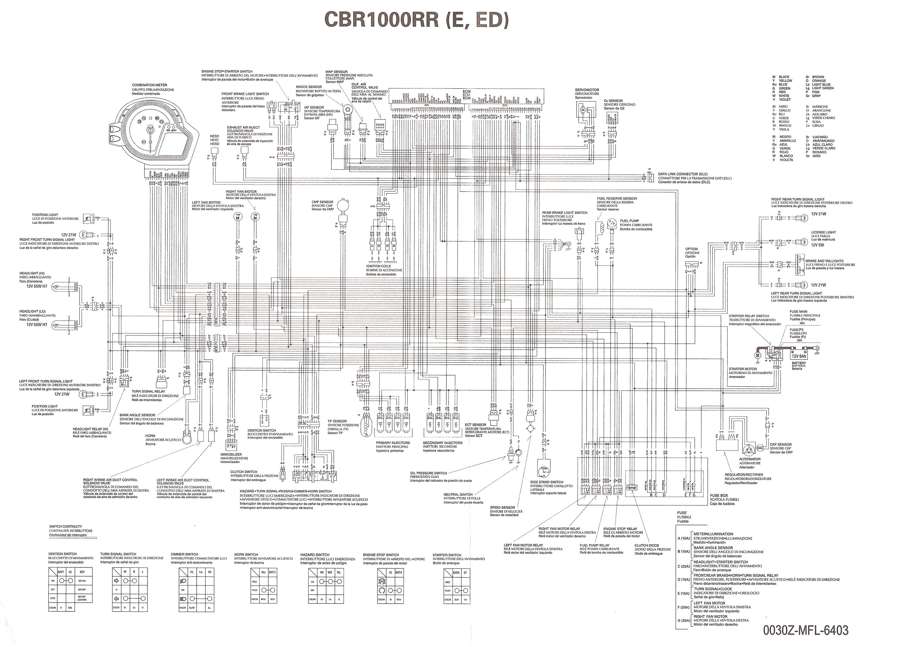 Cbr Wiring Diagram