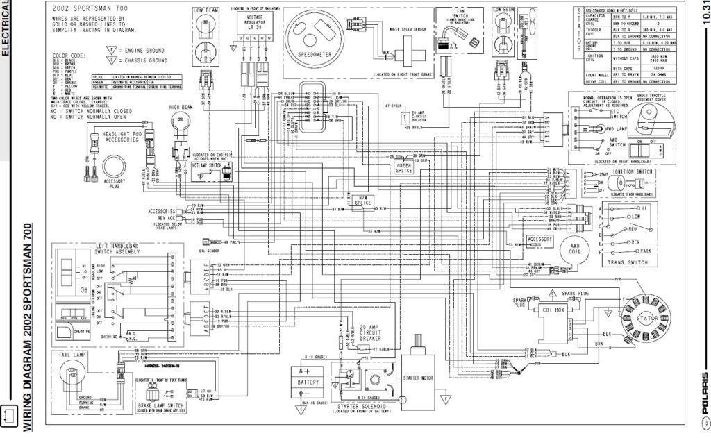 sportsman 90 00 wiring diagram get free image about wiring diagram Polaris ATP 500 HO Wiring-Diagram 2014 polaris wiring diagram wiring diagram sportsman